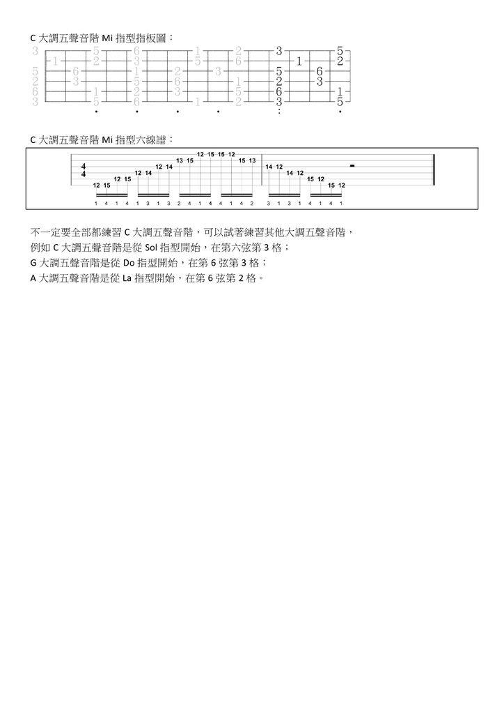 五聲音階指型練習 - 03.jpg