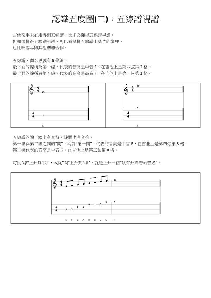 認識五度圈(三):五線譜視譜 - 01.jpg