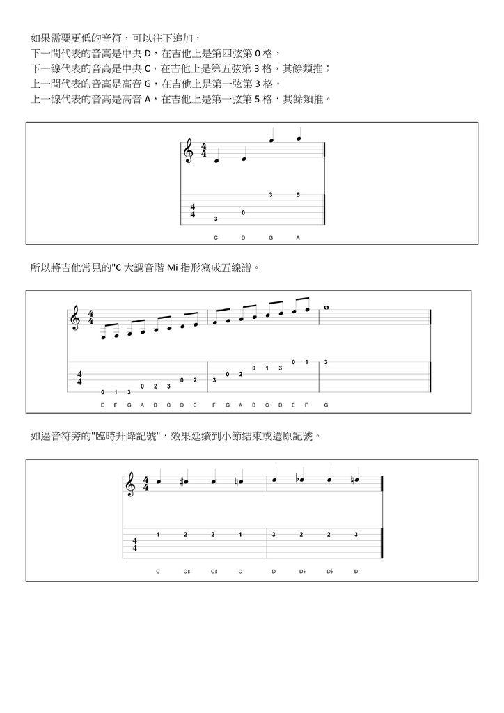 認識五度圈(三):五線譜視譜 - 02.jpg