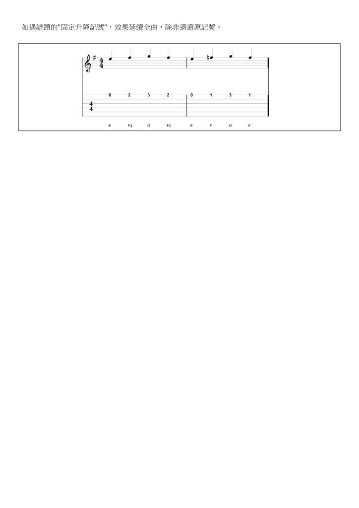 認識五度圈(三):五線譜視譜 - 03.jpg