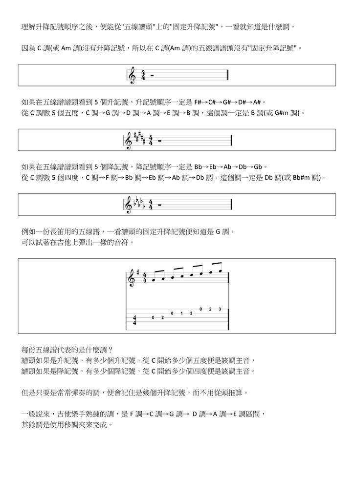 認識五度圈(四):五線譜頭固定升降記號順序 - 02.jpg