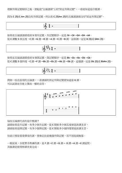 認識五度圈(四):五線譜譜譜頭固定升降記號順序 - 02.jpg