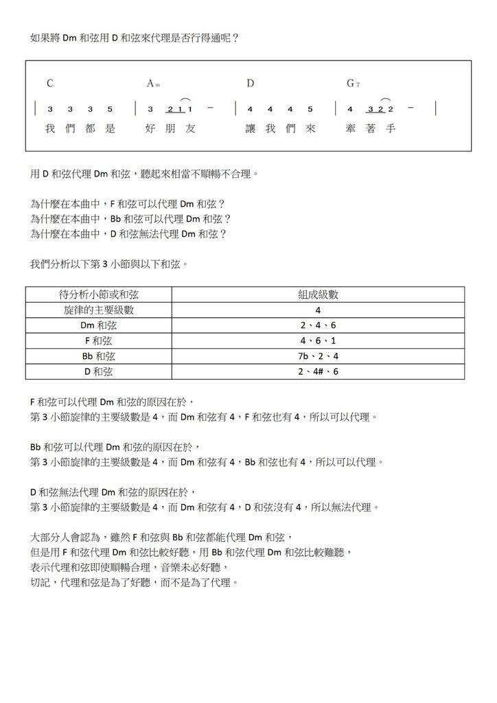 認識代理和弦(一):代理和弦定義 - 02.jpg