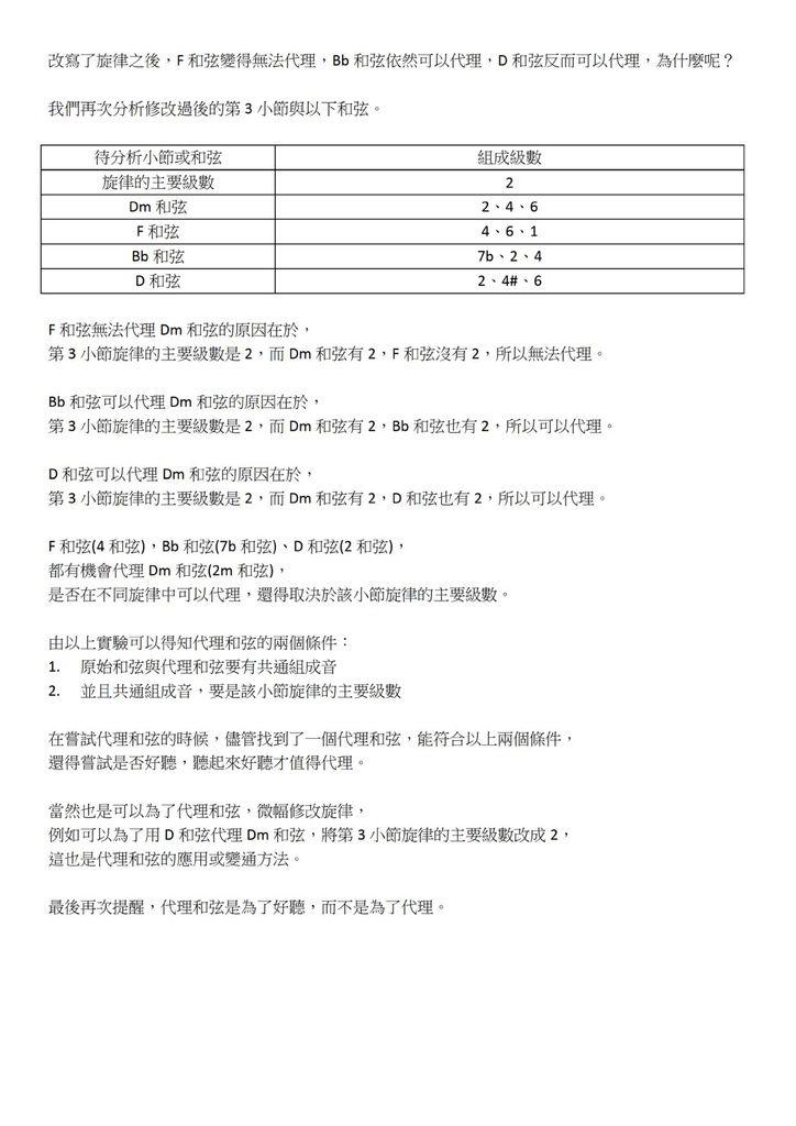 認識代理和弦(一):代理和弦定義 - 04.jpg