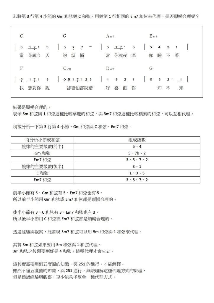 認識代理和弦(二):代理和弦學習方式 - 02.jpg