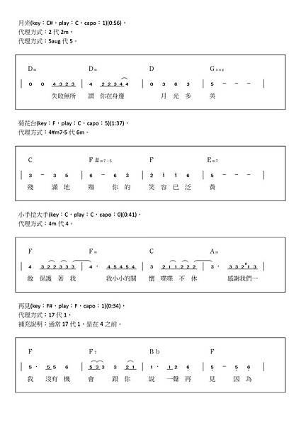 認識代理和弦(三):常見代理和弦範例 - 03.jpg
