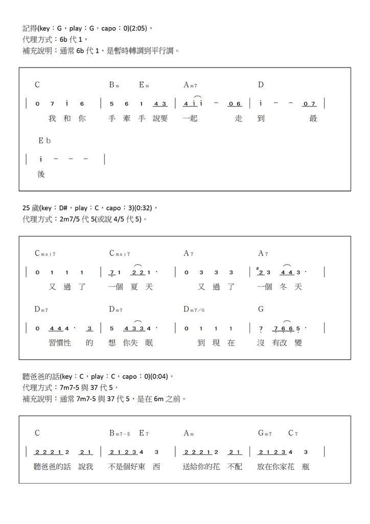 認識代理和弦(三):常見代理和弦範例 - 04.jpg