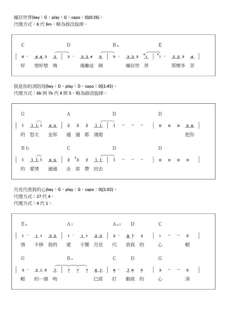 認識代理和弦(三):常見代理和弦範例 - 05.jpg