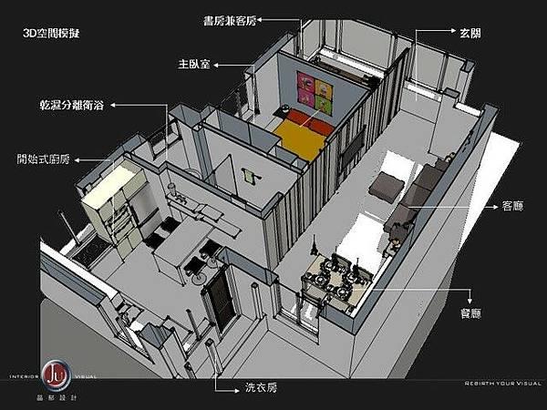 3D空間簡報