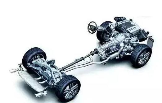 兩輪驅動與四輪驅動AWD RWD 4WD