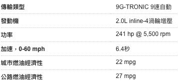 新竹外匯車商GE台北車庫自辦進口賓士GLC300AMG,總代理賓士GLC250 AMG與外匯賓士GLC300比較賓士GLC300 coupe性能價格馬力油耗比較