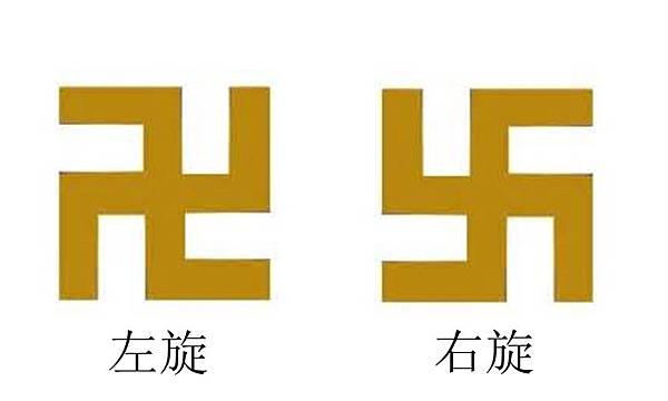 佛教萬字符號