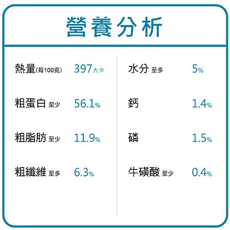 Screenshot_2018-08-30 HyperrRaw超躍生食 五色生鮮餐 小豹牙系列 鯖魚牛 - SofyDOG寵物精品.png