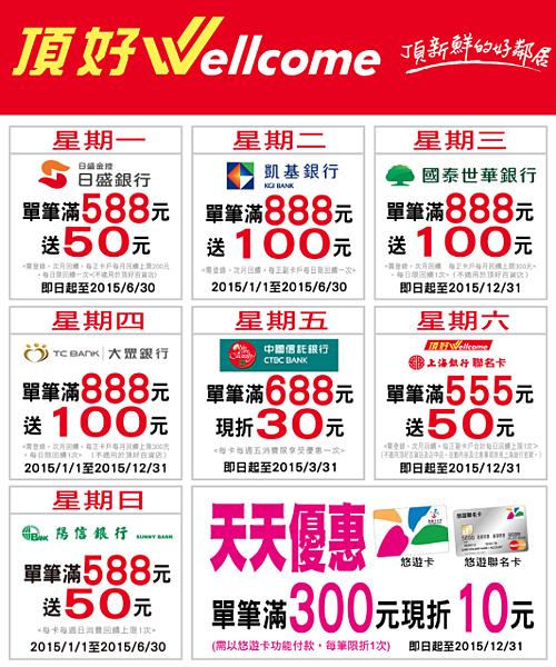 頂好超市-指定日期信用卡消費  享滿額折扣活動