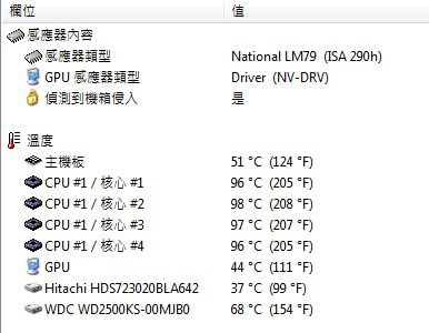 CPU OVER TEMPERATURE ERROR