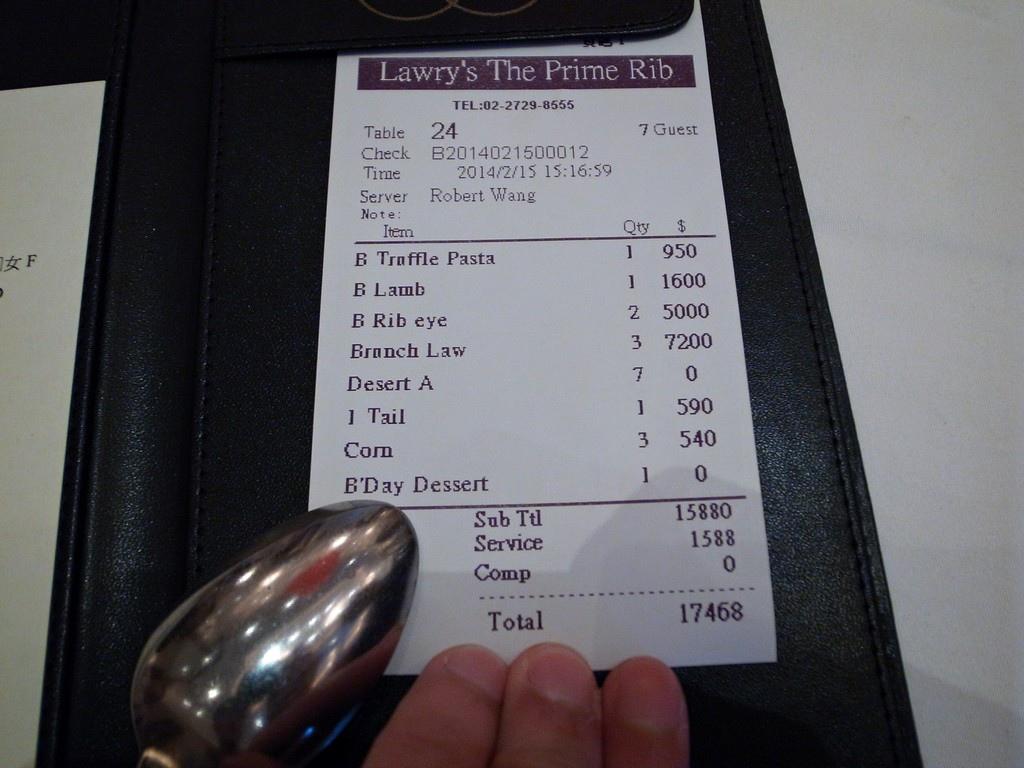 勞瑞斯牛排 價格