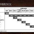 投影片11.TIF