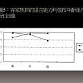 投影片17.TIF