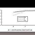 投影片7.TIF