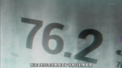 [KTXP][PSYCHO-PASS 2][02][BIG5][720p][MP4][20-21-15].JPG