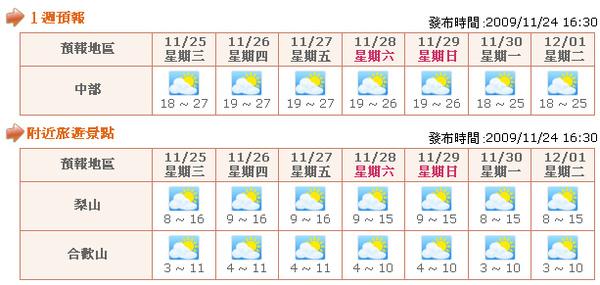 天氣晴.bmp