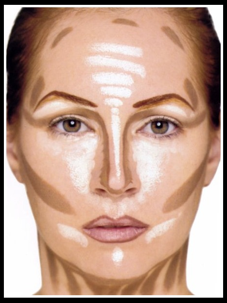Areas-To-Highlight-Contour.png