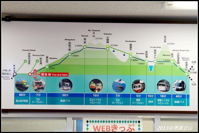 【2013黑部立山】Day2。六種交通工具、立山17公尺雪壁、黑部水庫 (5).jpg