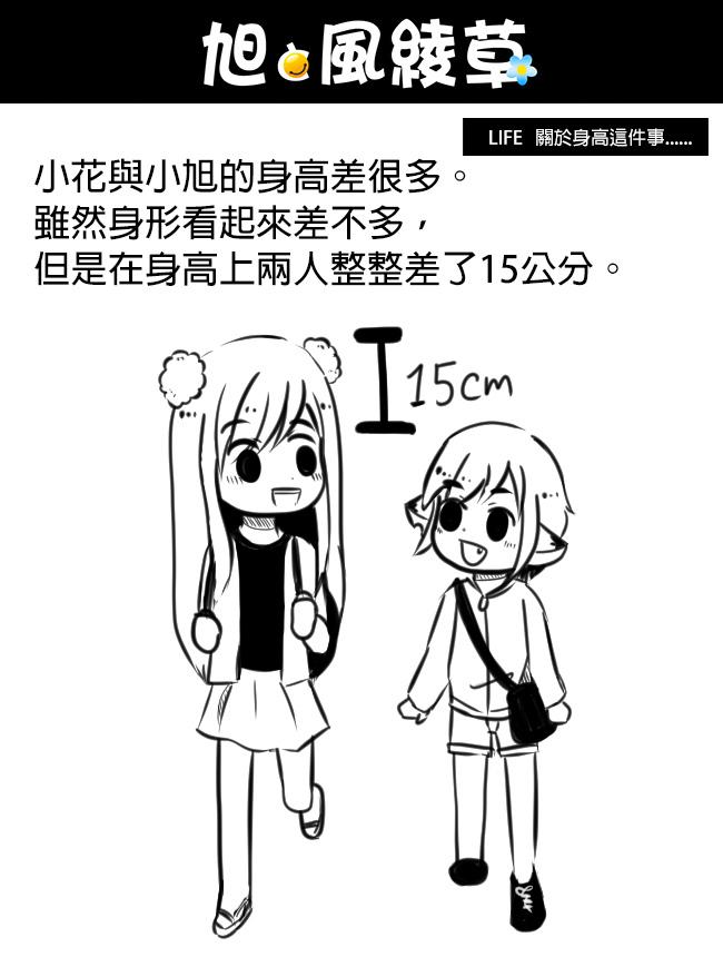 關於身高這件事......01