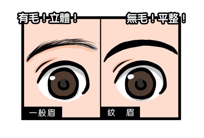 關於紋眉毛這件事03