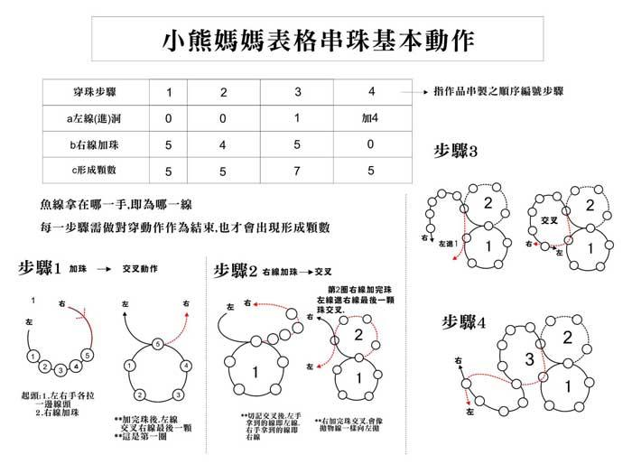 串珠教學圖片