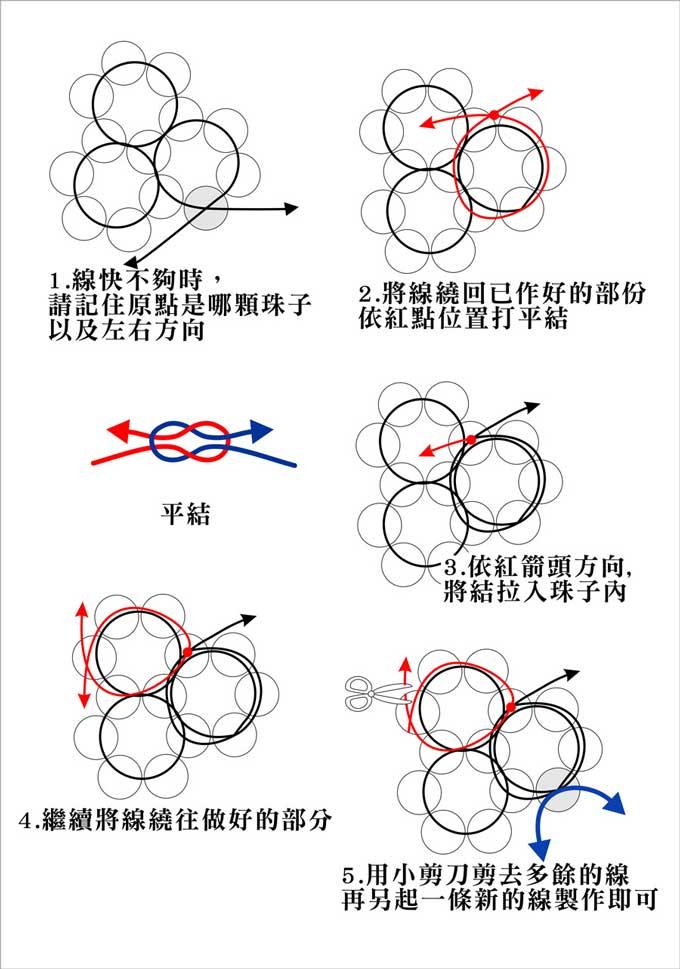 串珠接線技巧