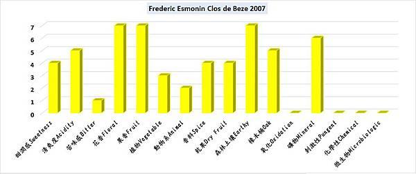 Frederic Esmonin 1er Estournelles Saint-Jacques007.jpg