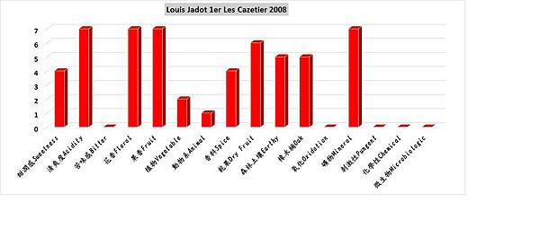Louis Jadit Ier Les Cazetier 2008 1.jpg