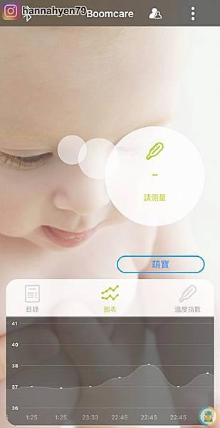 多合一新生兒體溫計║韓國BoomCare寶貝爾智慧藍芽額溫槍║奶溫║洗澡水溫║育兒生活║耳溫槍║育兒開箱║溫度計║寶寶體溫║嬰兒體溫║我不要變成黃臉婆