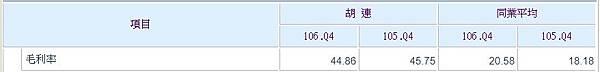 04-營業毛利同業比較-6279.jpg