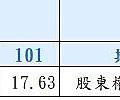 11-胡連 (6279) 與同業之ROE比較-6279.jpg