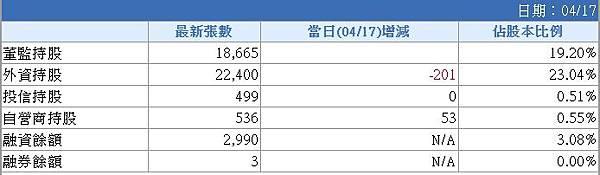 16-6279胡連-籌碼分佈.jpg