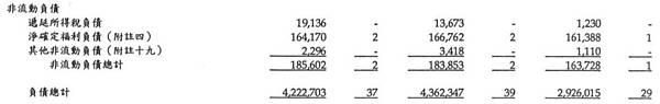 02-長期負債-1723.jpg