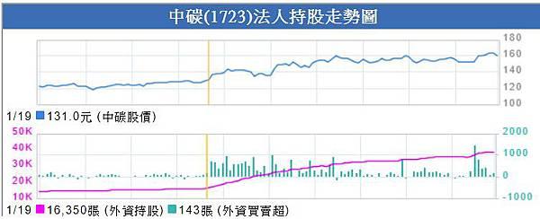 法人持股變化-1723.jpg