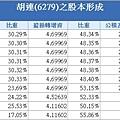4_股本形成_6279.jpg