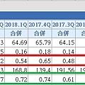 5_應收帳款週轉率及存貨週轉率_6279.jpg