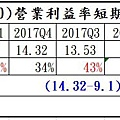 3_營益率成長性分析_短期_9930.jpg