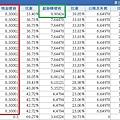6_股本形成_9930.jpg