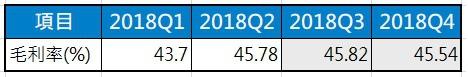 5_毛利率分析_短期_9941.jpg