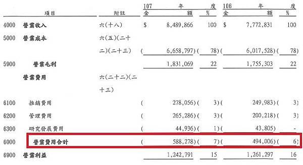 2_2018Q4財報_營益率_1537.jpg
