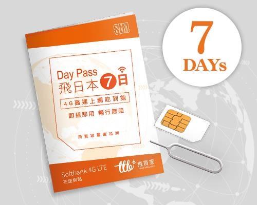 飛買家日本上網SIM卡