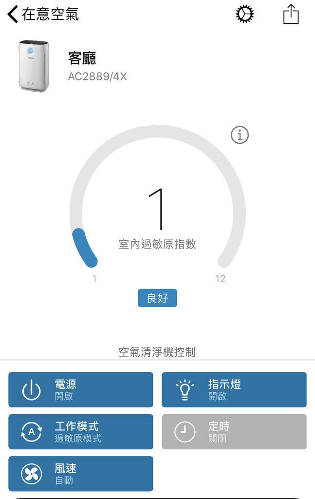 智能WiFi抗敏空氣清淨機(AC2889)