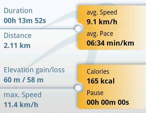 run-2012-08-04-中正一圈01cs