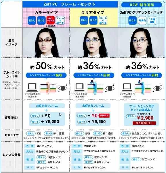 JINS-PC鏡06_zoff官網02s