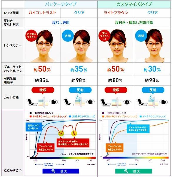 JINS-PC鏡06_官網01